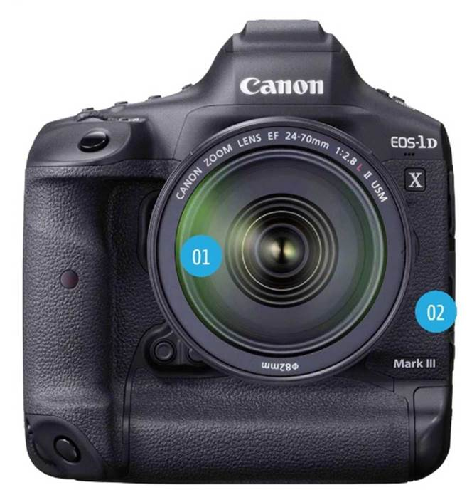 CANON EOS-1D X MARK III Review